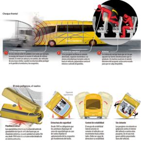 1.1-cinturones-de-seguridad-accidente